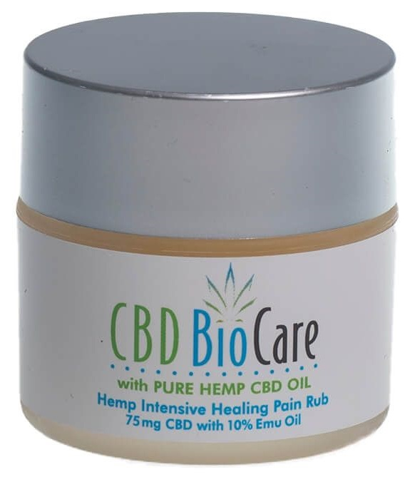 Best Top 10 CBD Topicals For Pain 2019